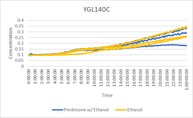 YGL140C.png